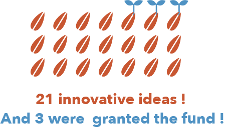 21 innovative ideas ! And 3 were  granted the fund !